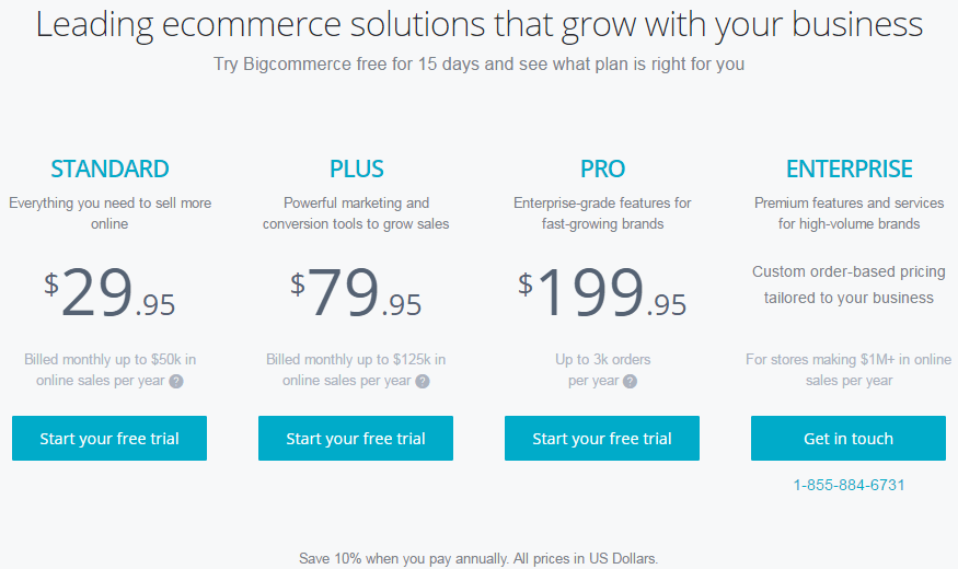 Bigcommerce Pricing Chart