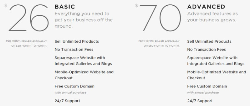 Squarespace eCommerce Pricing Chart
