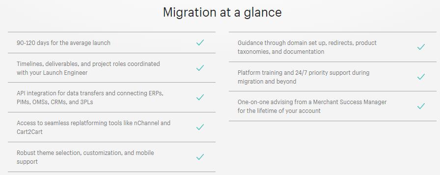 Shopify Plus Migration Timeline